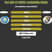 Asa Hall vs Kalvin Lumbombo Kalala h2h player stats