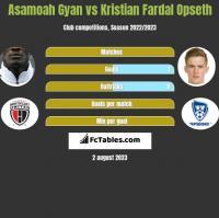 Asamoah Gyan vs Kristian Fardal Opseth h2h player stats