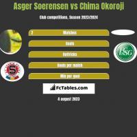 Asger Soerensen vs Chima Okoroji h2h player stats