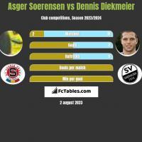 Asger Soerensen vs Dennis Diekmeier h2h player stats