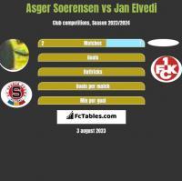 Asger Soerensen vs Jan Elvedi h2h player stats