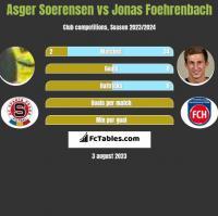 Asger Soerensen vs Jonas Foehrenbach h2h player stats