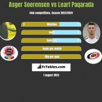 Asger Soerensen vs Leart Paqarada h2h player stats