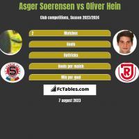 Asger Soerensen vs Oliver Hein h2h player stats