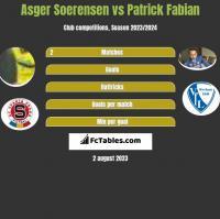Asger Soerensen vs Patrick Fabian h2h player stats