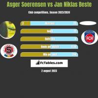 Asger Soerensen vs Jan Niklas Beste h2h player stats