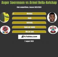 Asger Soerensen vs Armel Bella-Kotchap h2h player stats