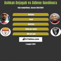 Ashkan Dejagah vs Adlene Guedioura h2h player stats