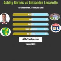 Ashley Barnes vs Alexandre Lacazette h2h player stats