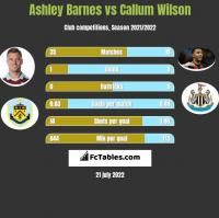 Ashley Barnes vs Callum Wilson h2h player stats
