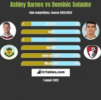 Ashley Barnes vs Dominic Solanke h2h player stats