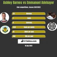 Ashley Barnes vs Emmanuel Adebayor h2h player stats