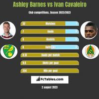 Ashley Barnes vs Ivan Cavaleiro h2h player stats