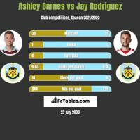 Ashley Barnes vs Jay Rodriguez h2h player stats