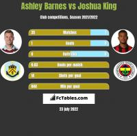 Ashley Barnes vs Joshua King h2h player stats