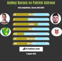 Ashley Barnes vs Patrick Cutrone h2h player stats