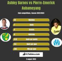 Ashley Barnes vs Pierre-Emerick Aubameyang h2h player stats