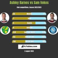 Ashley Barnes vs Sam Vokes h2h player stats