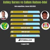Ashley Barnes vs Callum Hudson-Odoi h2h player stats