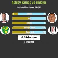 Ashley Barnes vs Vinicius h2h player stats