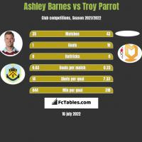 Ashley Barnes vs Troy Parrot h2h player stats