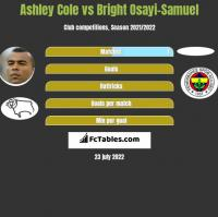 Ashley Cole vs Bright Osayi-Samuel h2h player stats