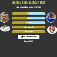 Ashley Cole vs Grant Hall h2h player stats