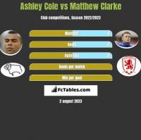 Ashley Cole vs Matthew Clarke h2h player stats