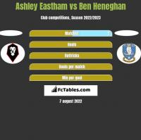 Ashley Eastham vs Ben Heneghan h2h player stats