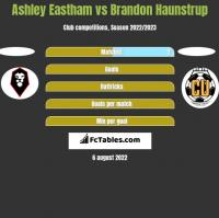 Ashley Eastham vs Brandon Haunstrup h2h player stats