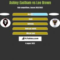 Ashley Eastham vs Lee Brown h2h player stats
