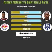 Ashley Fletcher vs Rajiv van La Parra h2h player stats