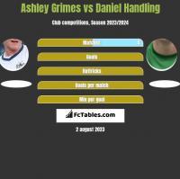 Ashley Grimes vs Daniel Handling h2h player stats