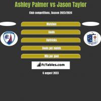 Ashley Palmer vs Jason Taylor h2h player stats