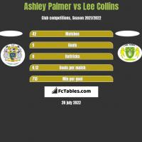 Ashley Palmer vs Lee Collins h2h player stats