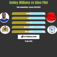 Ashley Williams vs Aden Flint h2h player stats