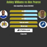 Ashley Williams vs Alex Pearce h2h player stats