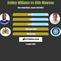 Ashley Williams vs Alfie Mawson h2h player stats