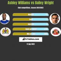Ashley Williams vs Bailey Wright h2h player stats