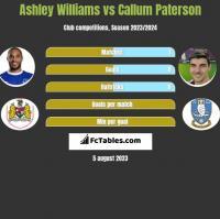 Ashley Williams vs Callum Paterson h2h player stats