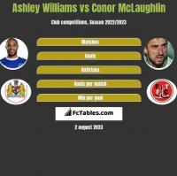 Ashley Williams vs Conor McLaughlin h2h player stats