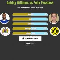Ashley Williams vs Felix Passlack h2h player stats