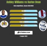 Ashley Williams vs Harlee Dean h2h player stats
