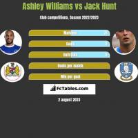 Ashley Williams vs Jack Hunt h2h player stats