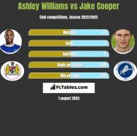 Ashley Williams vs Jake Cooper h2h player stats