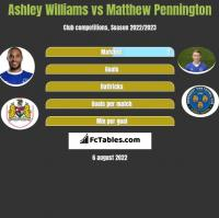 Ashley Williams vs Matthew Pennington h2h player stats