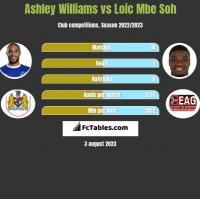 Ashley Williams vs Loic Mbe Soh h2h player stats