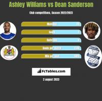 Ashley Williams vs Dean Sanderson h2h player stats