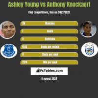Ashley Young vs Anthony Knockaert h2h player stats