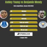 Ashley Young vs Benjamin Mendy h2h player stats